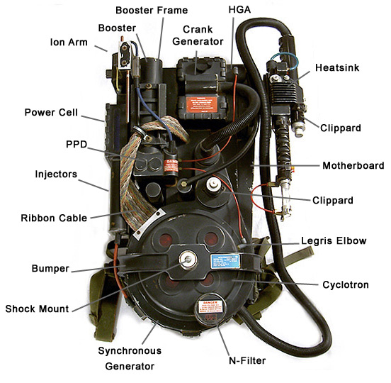 proton_pack_part_name_diagram
